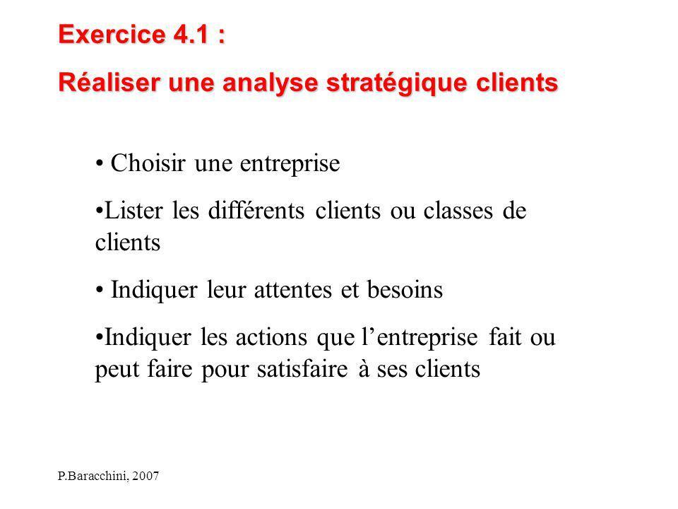 P.Baracchini, 2007 Exercice 4.1 : Réaliser une analyse stratégique clients Choisir une entreprise Lister les différents clients ou classes de clients