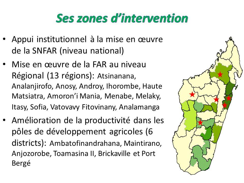 Appui institutionnel à la mise en œuvre de la SNFAR (niveau national) Mise en œuvre de la FAR au niveau Régional (13 régions): Atsinanana, Analanjirof