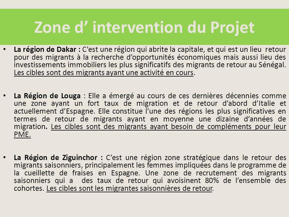 Zone d' intervention du Projet La région de Dakar : C'est une région qui abrite la capitale, et qui est un lieu retour pour des migrants à la recherche d'opportunités économiques mais aussi lieu des investissements immobiliers les plus significatifs des migrants de retour au Sénégal.