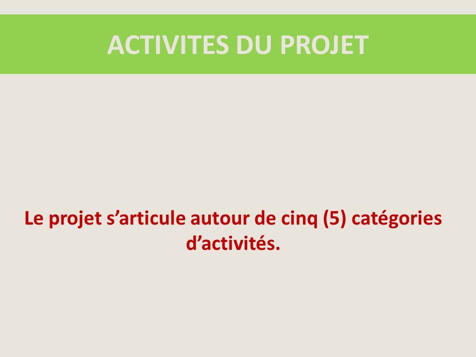 Le projet s'articule autour de cinq (5) catégories d'activités. ACTIVITES DU PROJET