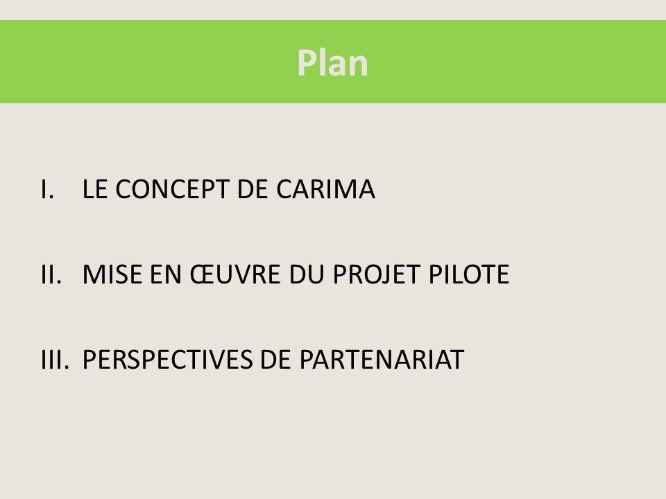 Plan I.LE CONCEPT DE CARIMA II.MISE EN ŒUVRE DU PROJET PILOTE III.PERSPECTIVES DE PARTENARIAT