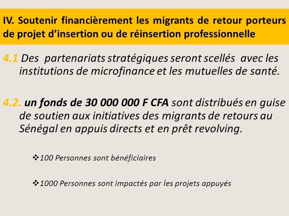 IV. Soutenir financièrement les migrants de retour porteurs de projet d'insertion ou de réinsertion professionnelle 4.1 Des partenariats stratégiques