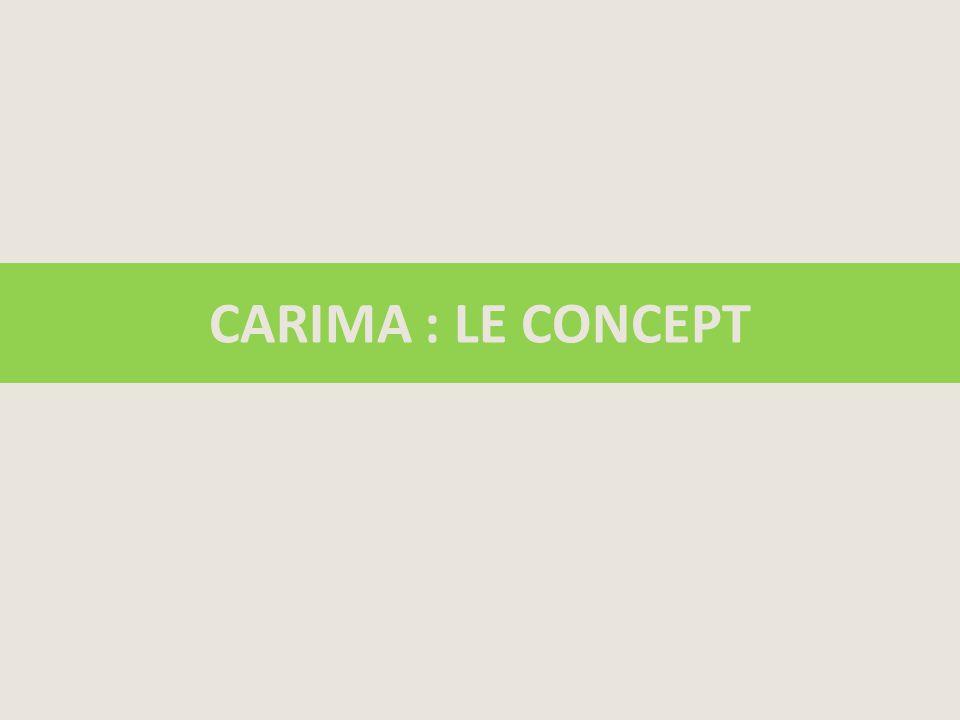 CARIMA : LE CONCEPT