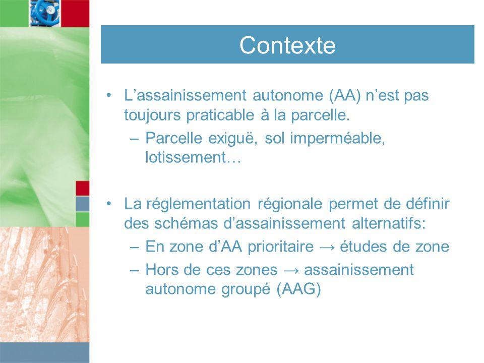Contexte L'assainissement autonome (AA) n'est pas toujours praticable à la parcelle.