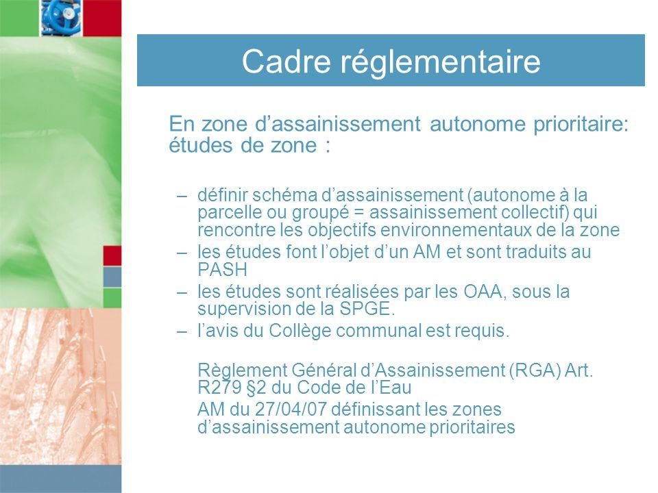 Cadre réglementaire En zone d'assainissement autonome prioritaire: études de zone : –définir schéma d'assainissement (autonome à la parcelle ou groupé = assainissement collectif) qui rencontre les objectifs environnementaux de la zone –les études font l'objet d'un AM et sont traduits au PASH –les études sont réalisées par les OAA, sous la supervision de la SPGE.