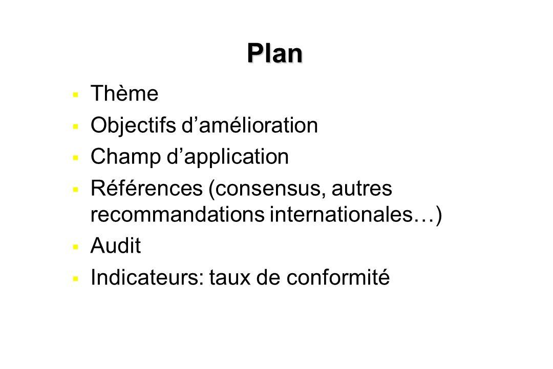 Plan  Thème  Objectifs d'amélioration  Champ d'application  Références (consensus, autres recommandations internationales…)  Audit  Indicateurs: