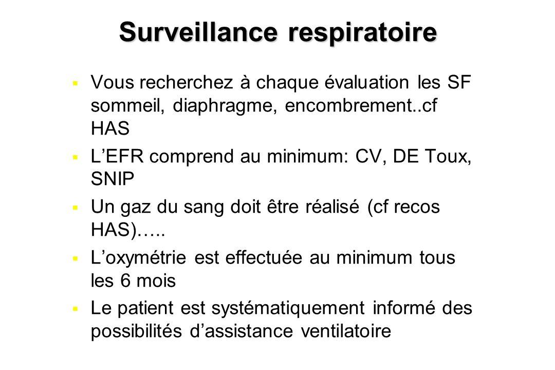Surveillance respiratoire  Vous recherchez à chaque évaluation les SF sommeil, diaphragme, encombrement..cf HAS  L'EFR comprend au minimum: CV, DE T