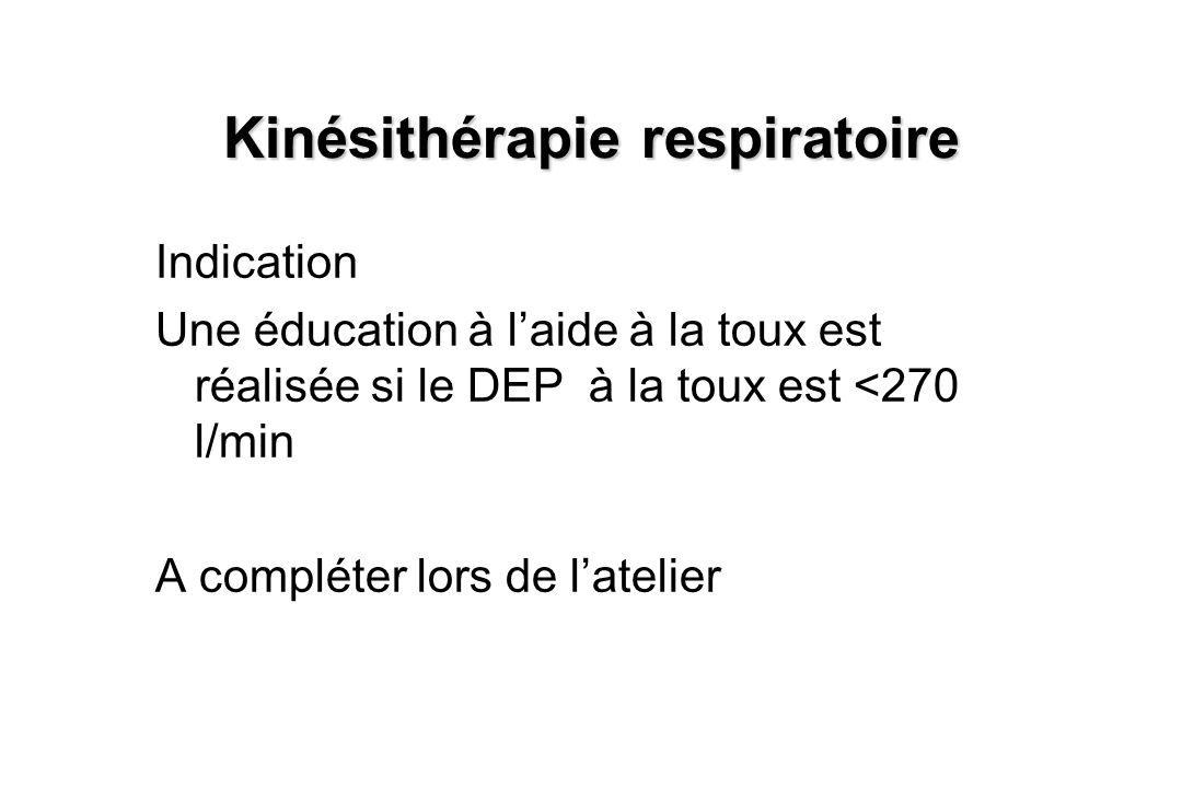 Kinésithérapie respiratoire Indication Une éducation à l'aide à la toux est réalisée si le DEP à la toux est <270 l/min A compléter lors de l'atelier
