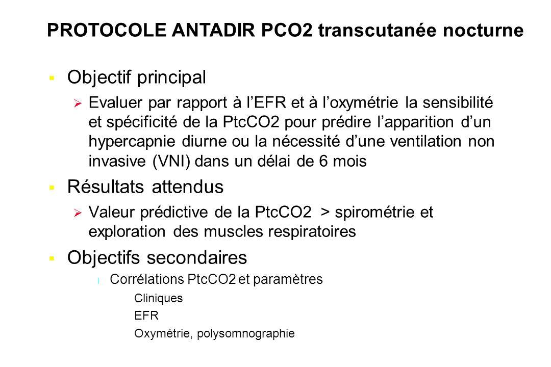  Objectif principal  Evaluer par rapport à l'EFR et à l'oxymétrie la sensibilité et spécificité de la PtcCO2 pour prédire l'apparition d'un hypercap