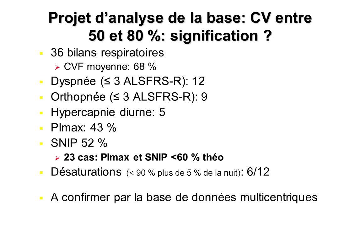 Projet d'analyse de la base: CV entre 50 et 80 %: signification ?  36 bilans respiratoires  CVF moyenne: 68 %  Dyspnée (≤ 3 ALSFRS-R): 12  Orthopn