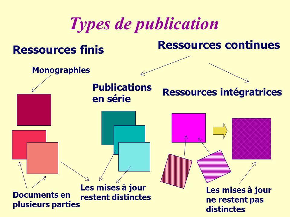 Ressource bibliographique Nouvelle définition : «Expression ou résultat d'un ouvrage ou d'un document qui forme l'essentiel de la description bibliographique.