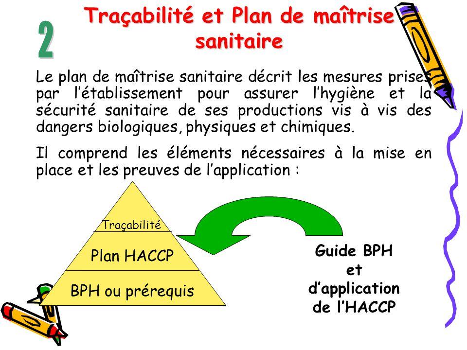 Traçabilité et Plan de maîtrise sanitaire Le plan de maîtrise sanitaire décrit les mesures prises par l'établissement pour assurer l'hygiène et la séc