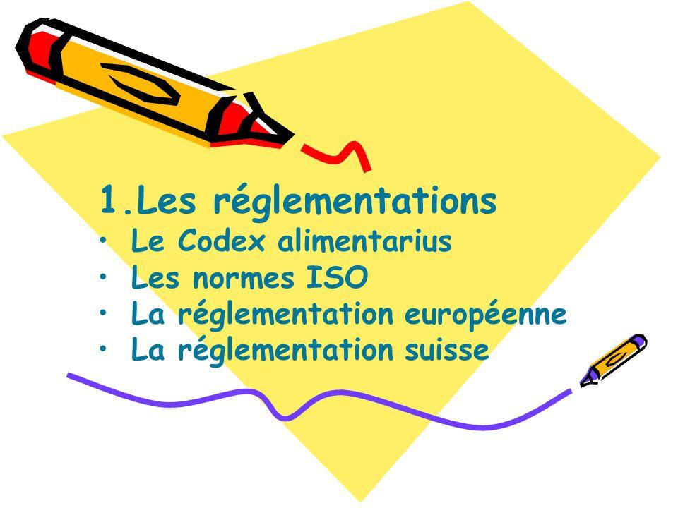 1.Les réglementations Le Codex alimentarius Les normes ISO La réglementation européenne La réglementation suisse