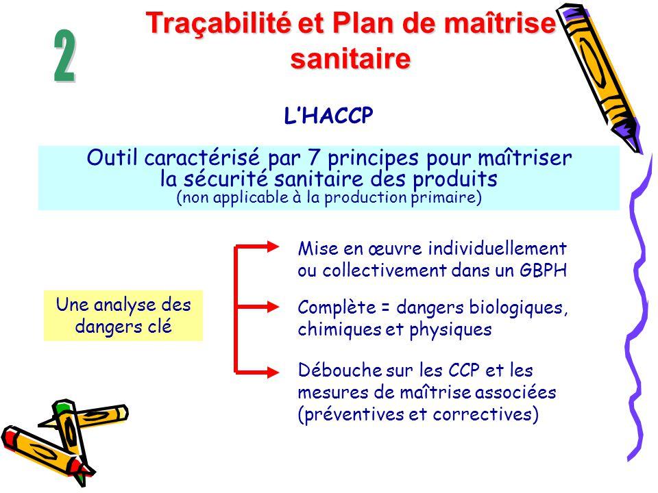 L'HACCP Une analyse des dangers clé Outil caractérisé par 7 principes pour maîtriser la sécurité sanitaire des produits (non applicable à la productio