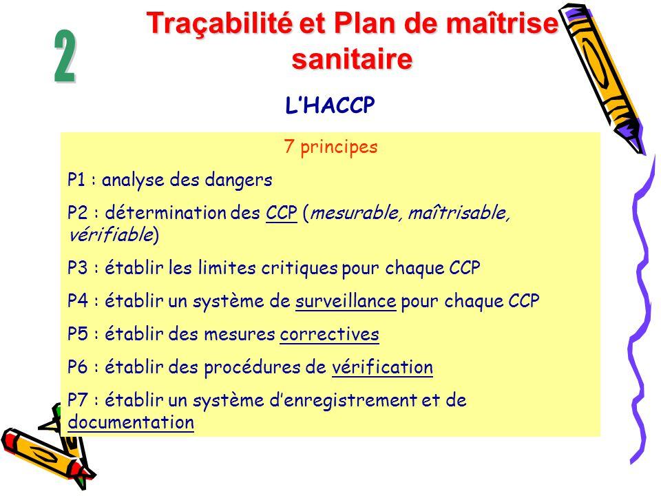 L'HACCP Traçabilité et Plan de maîtrise sanitaire 7 principes P1 : analyse des dangers P2 : détermination des CCP (mesurable, maîtrisable, vérifiable)