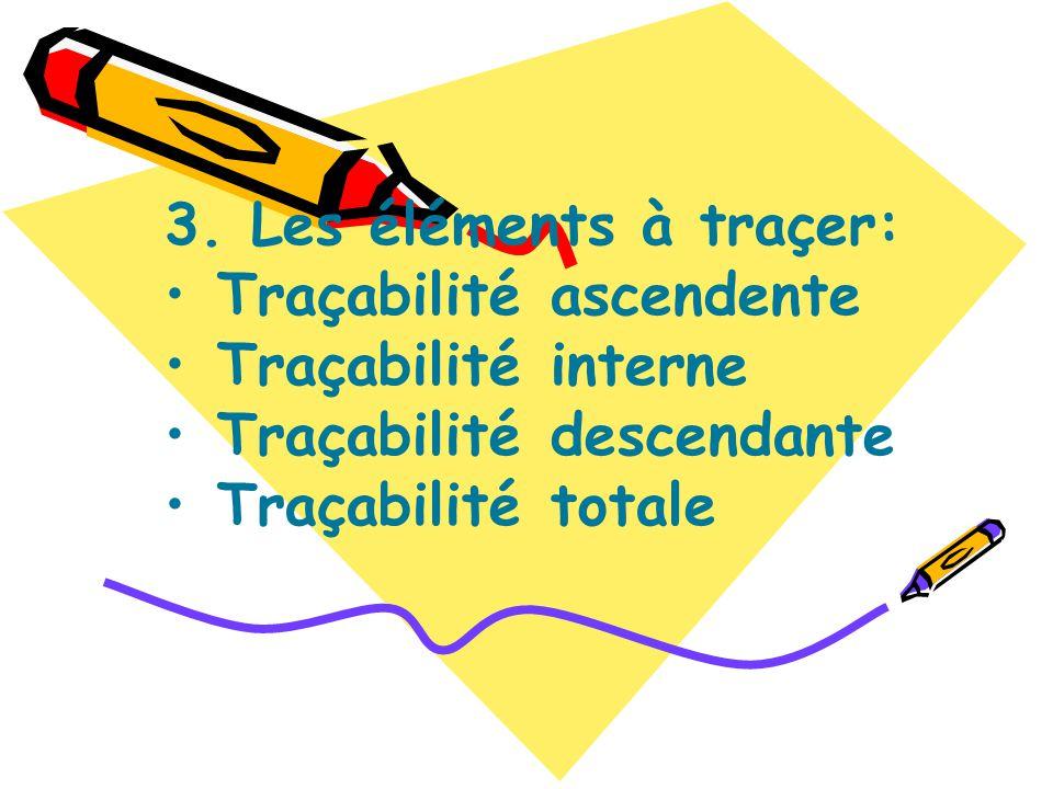 3. Les éléments à traçer: Traçabilité ascendente Traçabilité interne Traçabilité descendante Traçabilité totale
