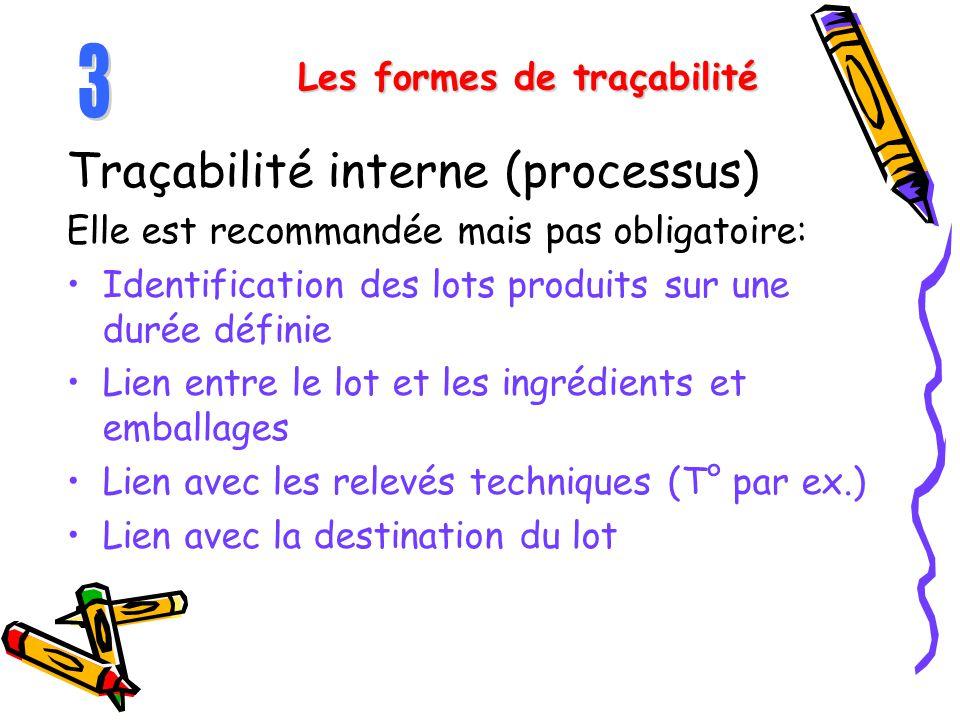 Les formes de traçabilité Traçabilité interne (processus) Elle est recommandée mais pas obligatoire: Identification des lots produits sur une durée dé