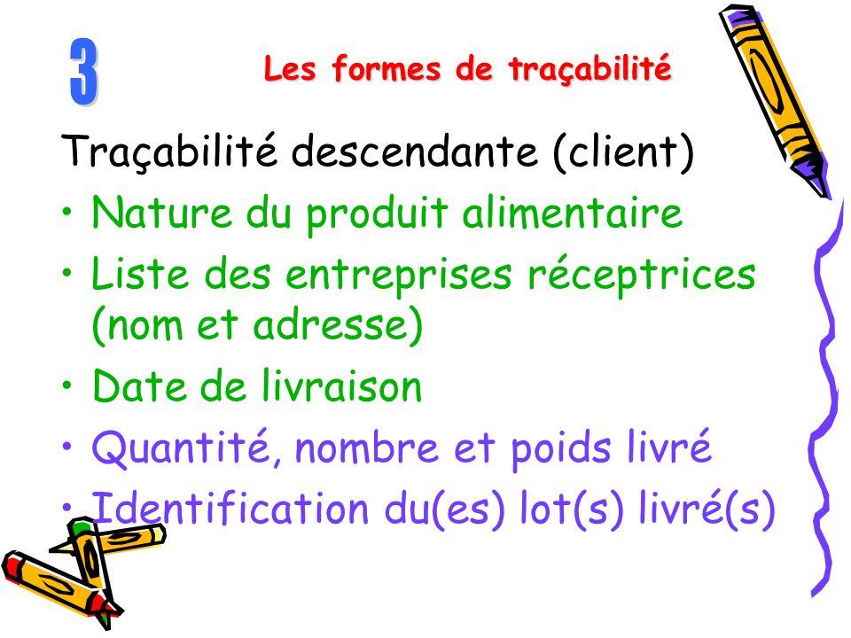 Les formes de traçabilité Traçabilité descendante (client) Nature du produit alimentaire Liste des entreprises réceptrices (nom et adresse) Date de li