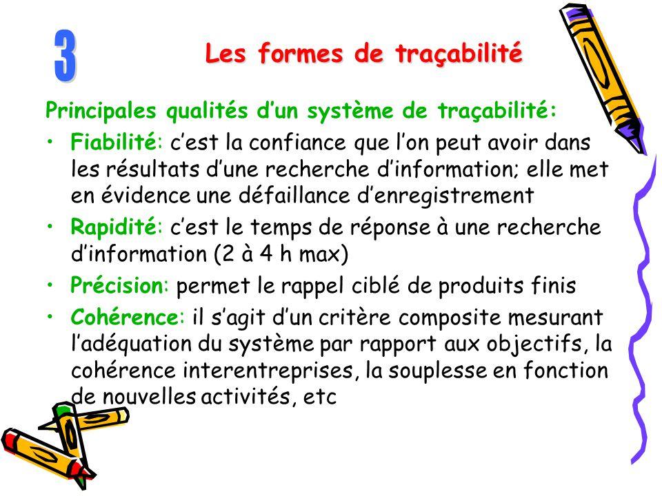 Les formes de traçabilité Principales qualités d'un système de traçabilité: Fiabilité: c'est la confiance que l'on peut avoir dans les résultats d'une