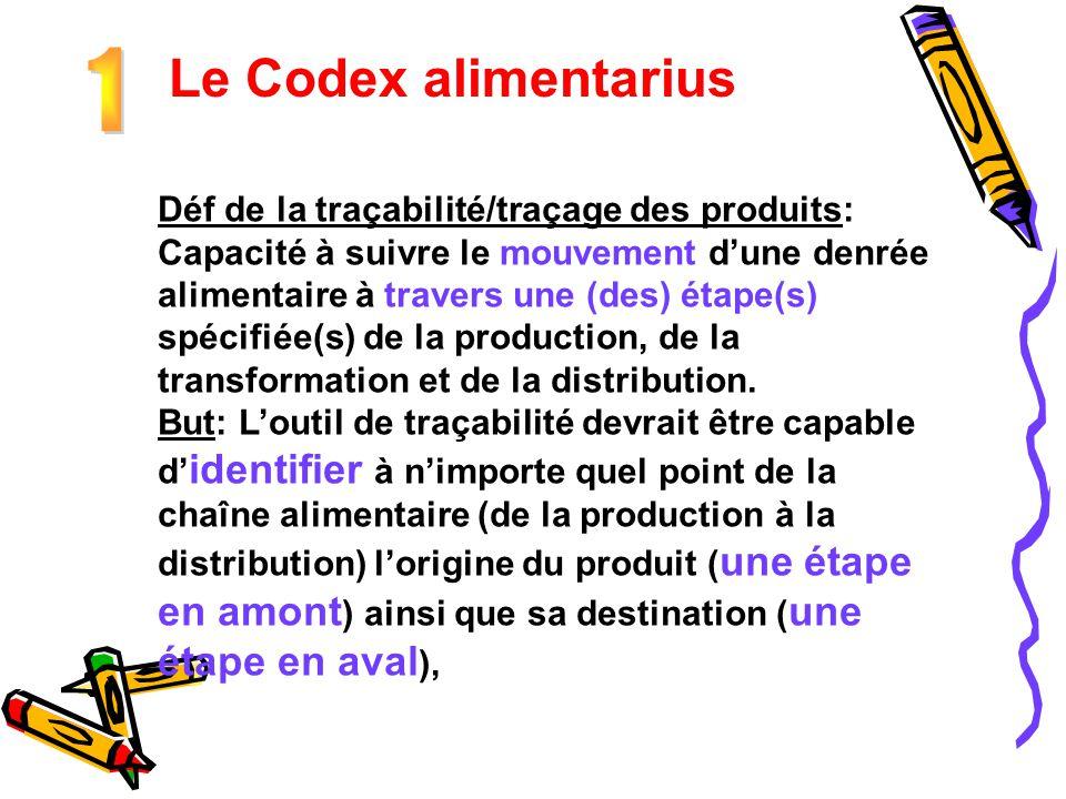 Le Codex alimentarius Déf de la traçabilité/traçage des produits: Capacité à suivre le mouvement d'une denrée alimentaire à travers une (des) étape(s)