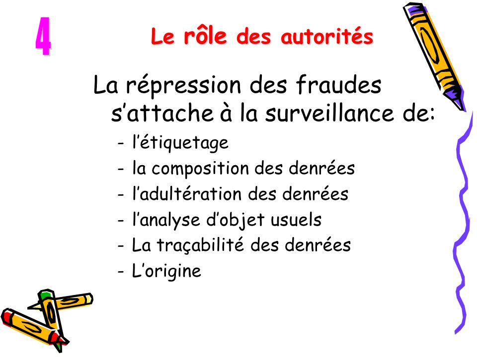Le rôle des autorités La répression des fraudes s'attache à la surveillance de: -l'étiquetage -la composition des denrées -l'adultération des denrées