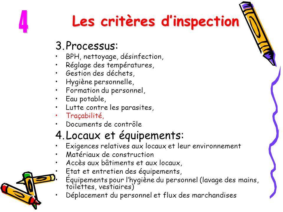 Les critères d'inspection 3.Processus: BPH, nettoyage, désinfection, Réglage des températures, Gestion des déchets, Hygiène personnelle, Formation du