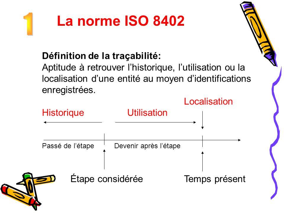 La norme ISO 8402 Interprétation dans l'agroalimentaire La traçabilité pour attester/garantir: les enregistrements sont des preuves; retrace l'historique et la mise en œuvre La traçabilité pour suivre/maîtriser: les enregistrements constituent des bases de données; retrace surtout la mise en œuvre La traçabilité pour retrouver/réagir: les enregistrements suivent les flux des produits; retrace l'historique, la mise en œuvre et la localisation c'est la traçabilité exigée