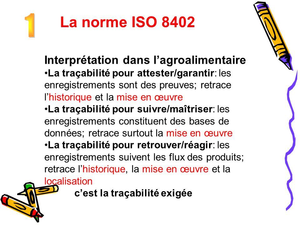 La norme ISO 8402 Interprétation dans l'agroalimentaire La traçabilité pour attester/garantir: les enregistrements sont des preuves; retrace l'histori