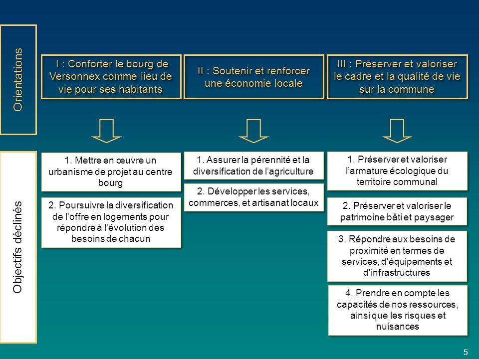 5 Objectifs déclinés Orientations I : Conforter le bourg de Versonnex comme lieu de vie pour ses habitants I : Conforter le bourg de Versonnex comme l