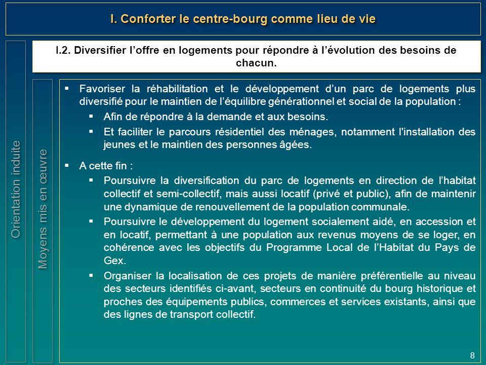 8 I.2. Diversifier l'offre en logements pour répondre à l'évolution des besoins de chacun. Orientation induite I. Conforter le centre-bourg comme lieu