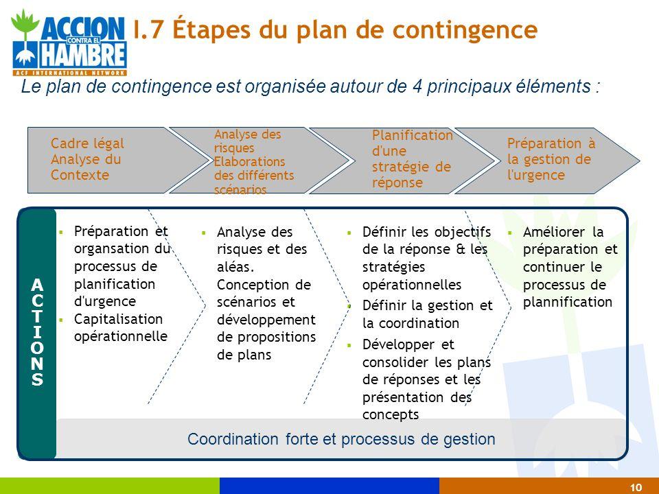 10 Coordination forte et processus de gestion I.7 Étapes du plan de contingence Le plan de contingence est organisée autour de 4 principaux éléments :