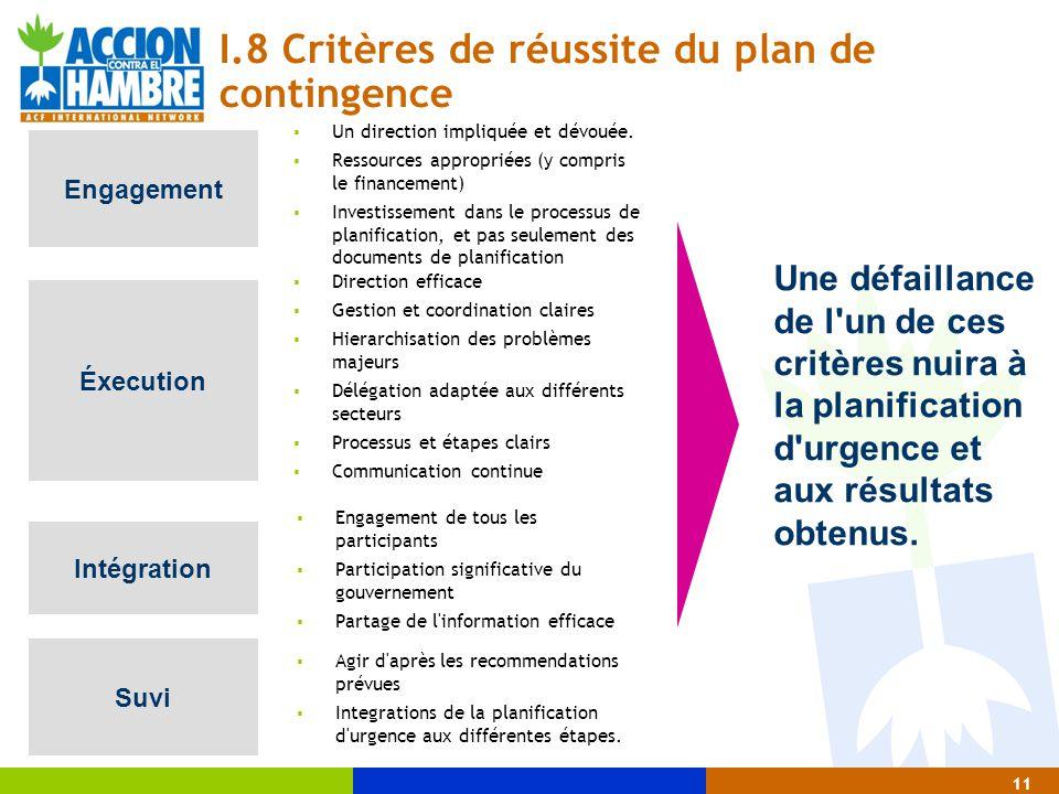 11 I.8 Critères de réussite du plan de contingence  Un direction impliquée et dévouée.  Ressources appropriées (y compris le financement)   Invest