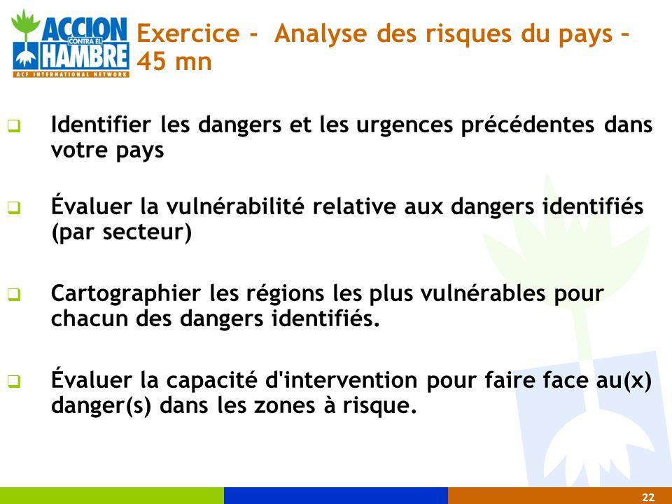22 Exercice - Analyse des risques du pays – 45 mn  Identifier les dangers et les urgences précédentes dans votre pays  Évaluer la vulnérabilité rela