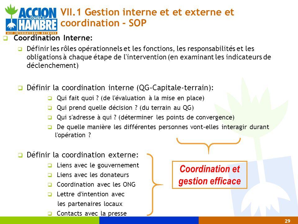 29 VII.1 Gestion interne et et externe et coordination - SOP  Coordination Interne:  Définir les rôles opérationnels et les fonctions, les responsab