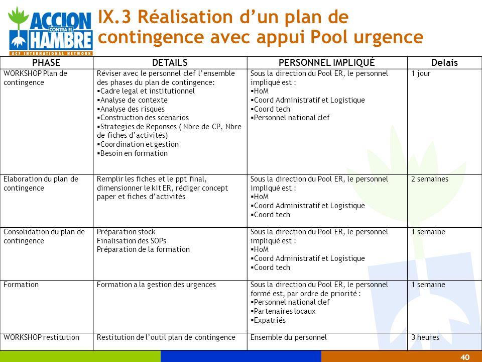40 IX.3 Réalisation d'un plan de contingence avec appui Pool urgence PHASEDETAILSPERSONNEL IMPLIQUÉDelais WORKSHOP Plan de contingence Réviser avec le