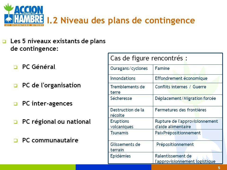 5 I.2 Niveau des plans de contingence  Les 5 niveaux existants de plans de contingence:  PC Général  PC de l'organisation  PC inter-agences  PC r