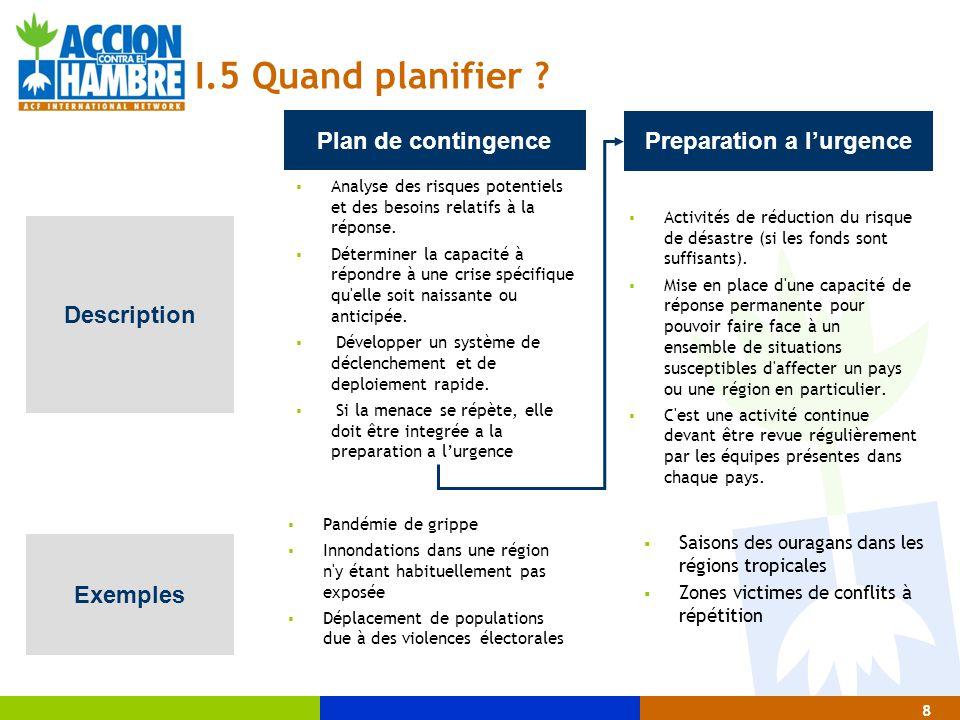 8 I.5 Quand planifier ? Preparation a l'urgence Plan de contingence Description Exemples  Activités de réduction du risque de désastre (si les fonds