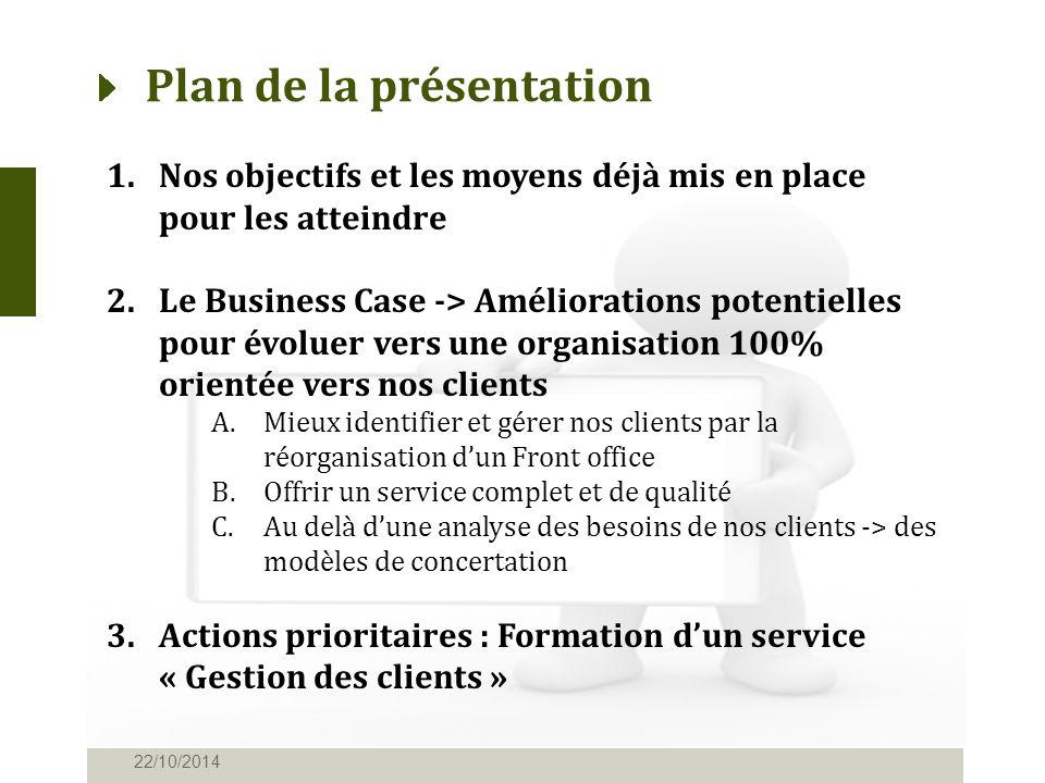 Plan de la présentation 22/10/2014 1.Nos objectifs et les moyens déjà mis en place pour les atteindre 2.Le Business Case -> Améliorations potentielles