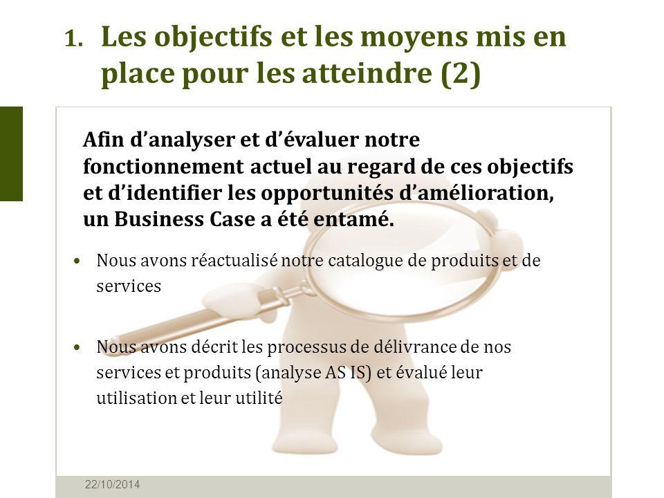 1. Les objectifs et les moyens mis en place pour les atteindre (2) 22/10/2014 Nous avons réactualisé notre catalogue de produits et de services Nous a