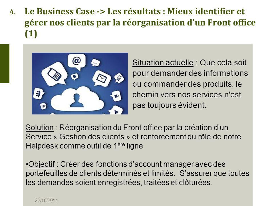 A. Le Business Case -> Les résultats : Mieux identifier et gérer nos clients par la réorganisation d'un Front office (1) Situation actuelle : Que cela