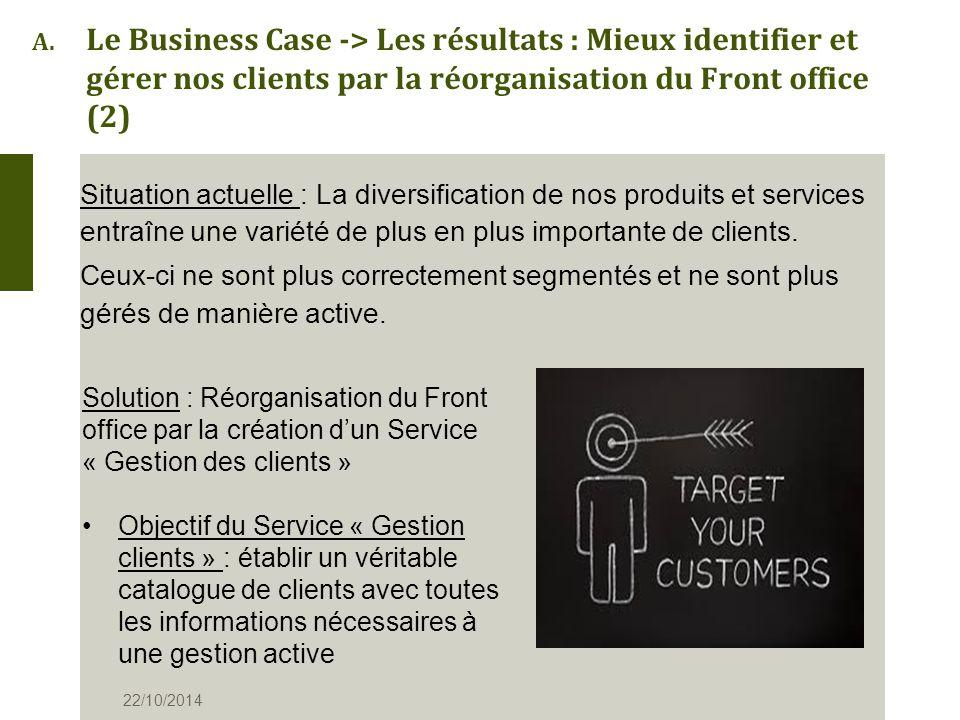 A. Le Business Case -> Les résultats : Mieux identifier et gérer nos clients par la réorganisation du Front office (2) Situation actuelle : La diversi