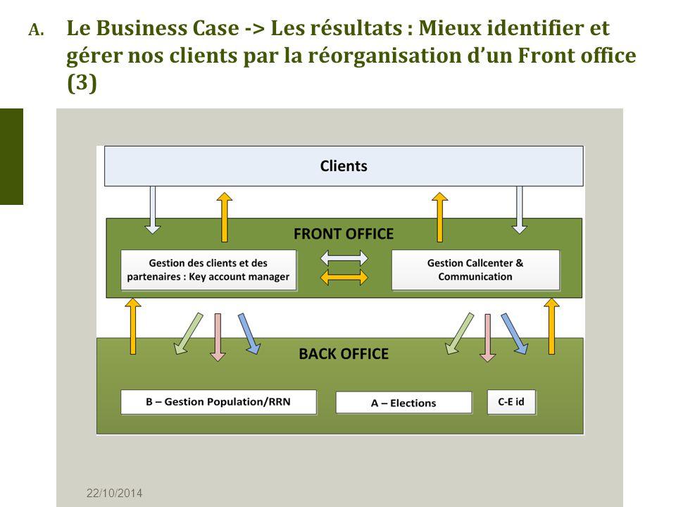 A. Le Business Case -> Les résultats : Mieux identifier et gérer nos clients par la réorganisation d'un Front office (3) 22/10/2014