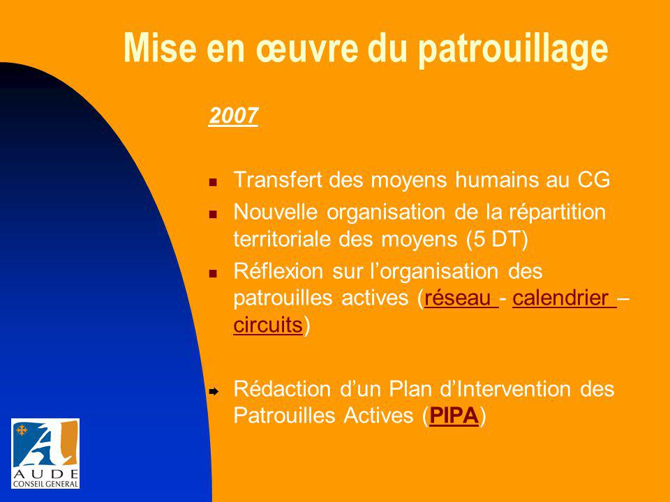 Mise en œuvre du patrouillage 2007 - 2008 Mise en place de la nouvelle organisation des patrouilles actives (photos: 1, 2, 3)123  Rédaction d'un guide à l'attention des patrouilleurs (guide) et organisation de formationguide