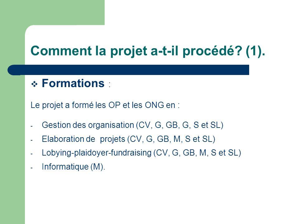Comment la projet a-t-il procédé. (1).
