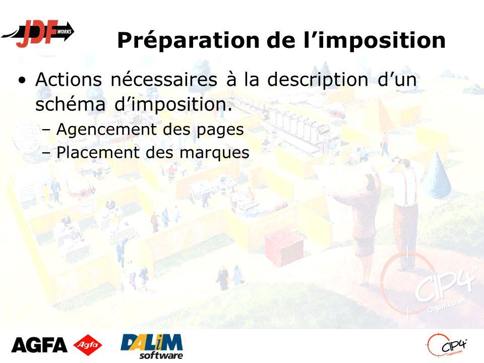 Préparation de l'imposition Actions nécessaires à la description d'un schéma d'imposition.