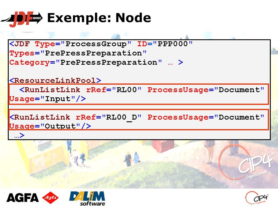 Exemple: Node …>