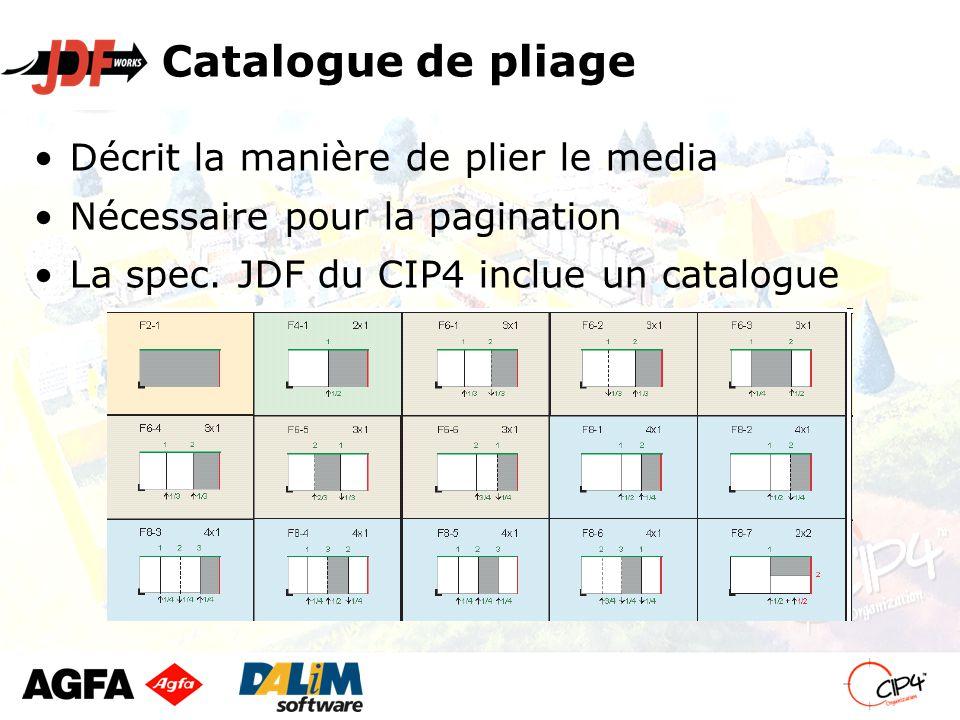 Catalogue de pliage Décrit la manière de plier le media Nécessaire pour la pagination La spec.