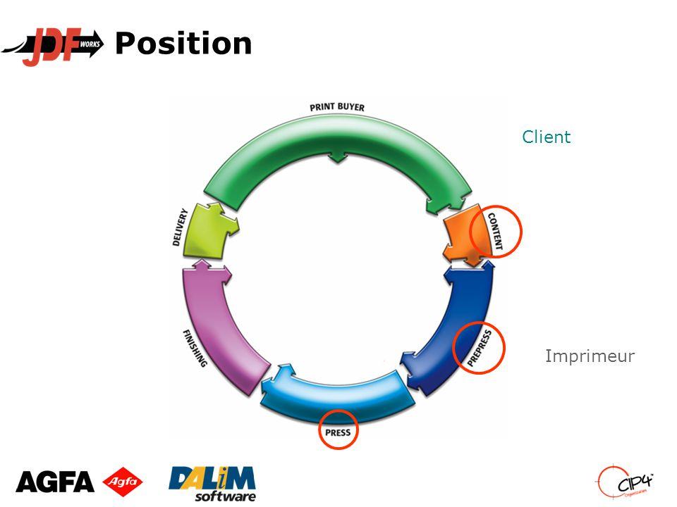 Position Client Imprimeur