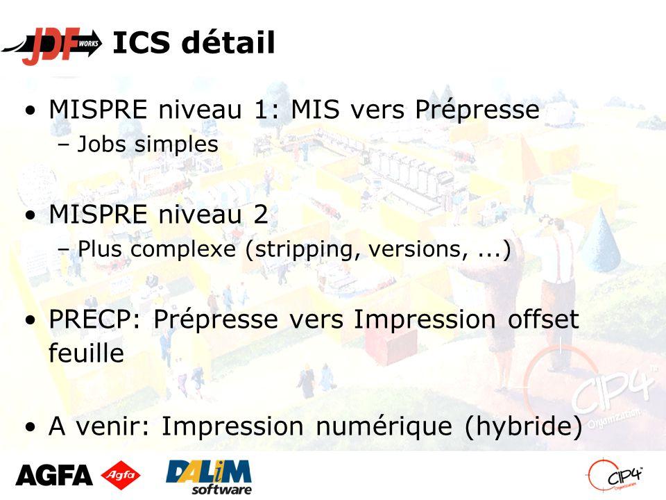 ICS détail MISPRE niveau 1: MIS vers Prépresse –Jobs simples MISPRE niveau 2 –Plus complexe (stripping, versions,...) PRECP: Prépresse vers Impression offset feuille A venir: Impression numérique (hybride)