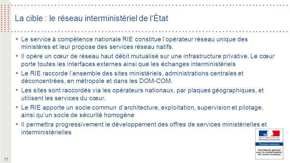 11 La cible : le réseau interministériel de l'État  Le service à compétence nationale RIE constitue l'opérateur réseau unique des ministères et leur